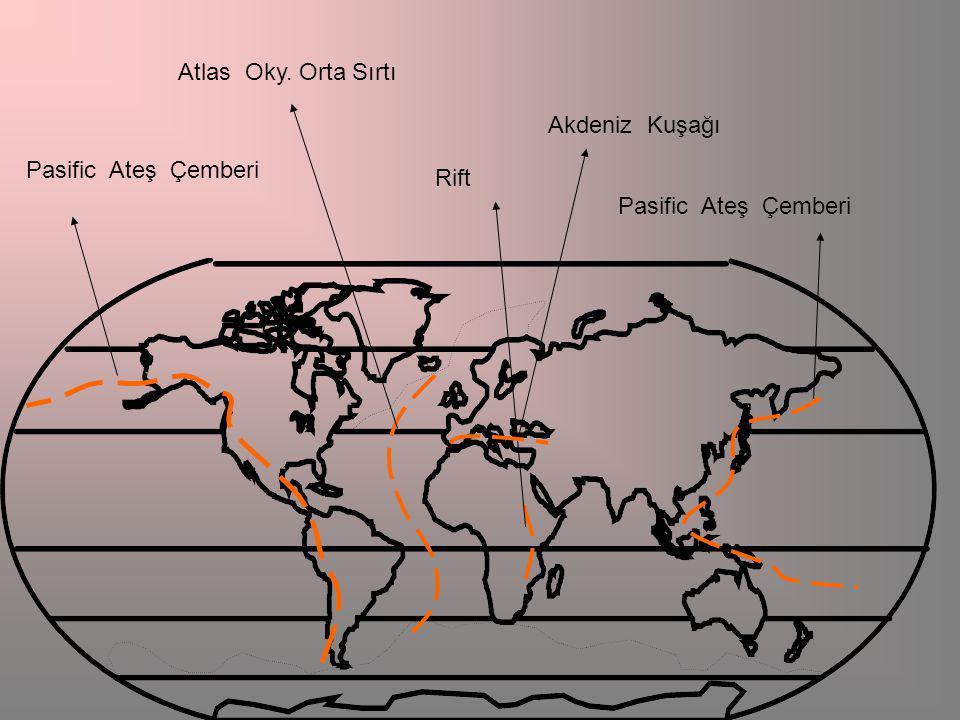 Atlas Oky. Orta Sırtı Akdeniz Kuşağı Pasific Ateş Çemberi Rift Pasific Ateş Çemberi