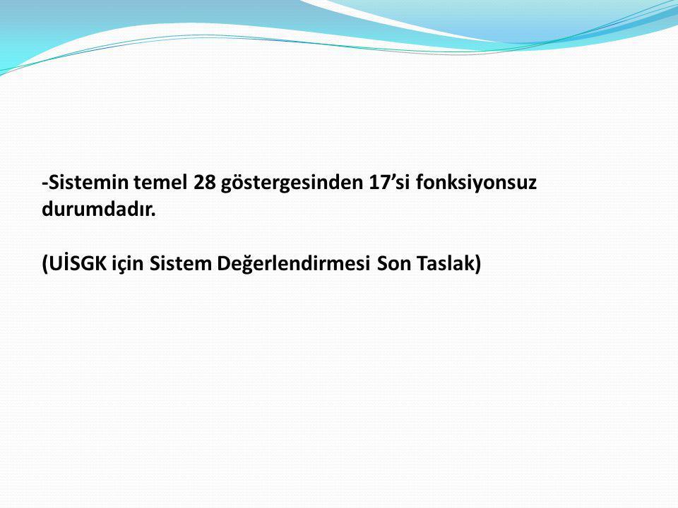 -Sistemin temel 28 göstergesinden 17'si fonksiyonsuz durumdadır.