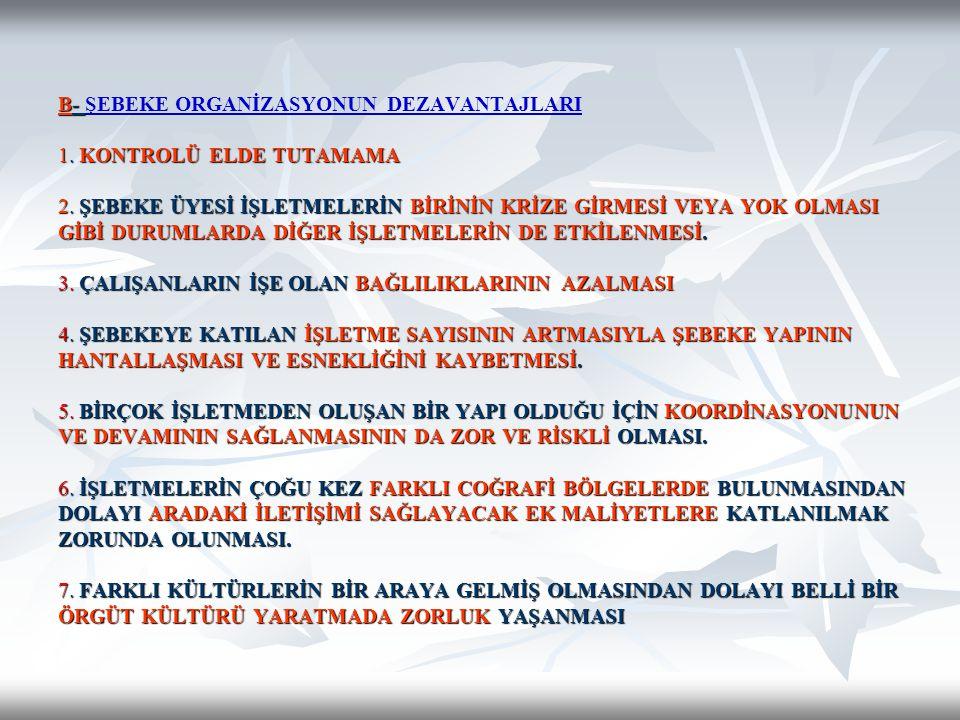 B- ŞEBEKE ORGANİZASYONUN DEZAVANTAJLARI 1. KONTROLÜ ELDE TUTAMAMA 2