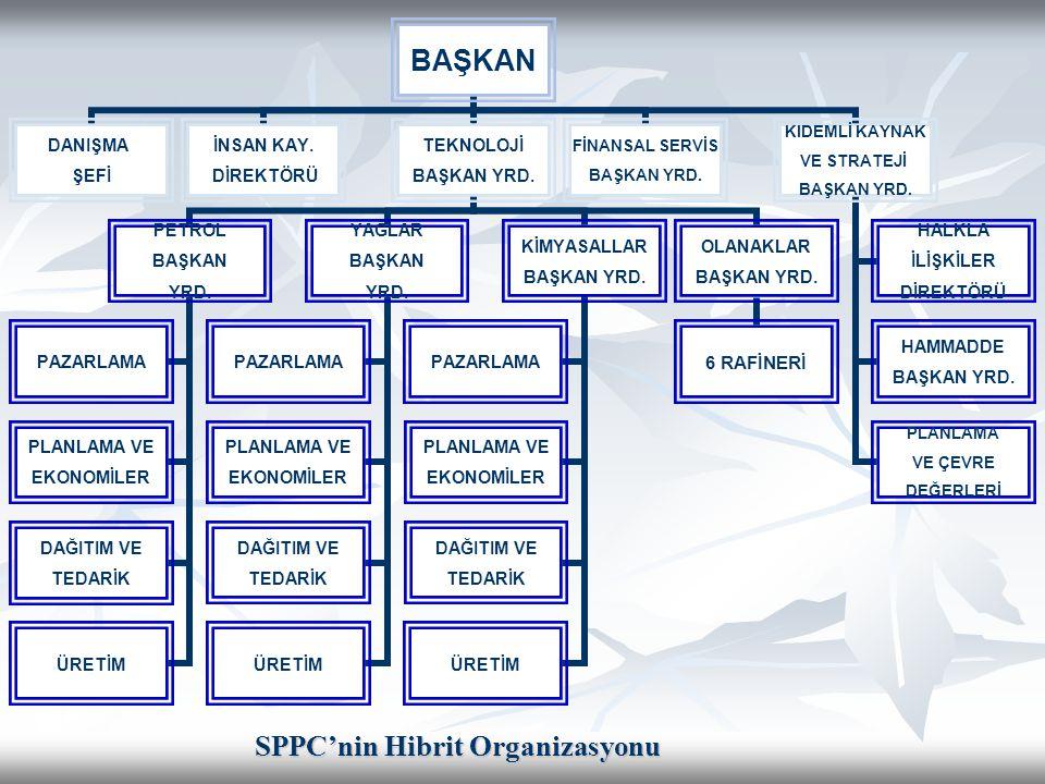 SPPC'nin Hibrit Organizasyonu