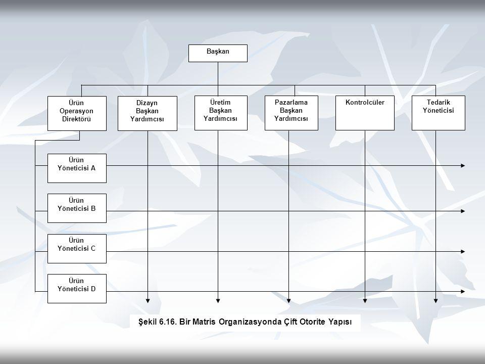 Şekil 6.16. Bir Matris Organizasyonda Çift Otorite Yapısı
