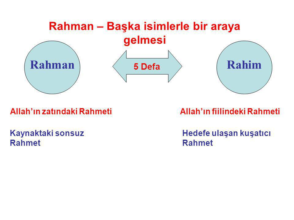 Rahman Rahim Rahman – Başka isimlerle bir araya gelmesi 5 Defa