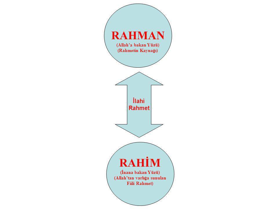(Allah'tan varlığa sunulan