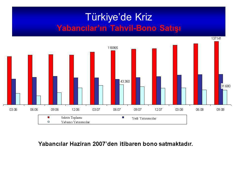 Türkiye'de Kriz Yabancılar'ın Tahvil-Bono Satışı