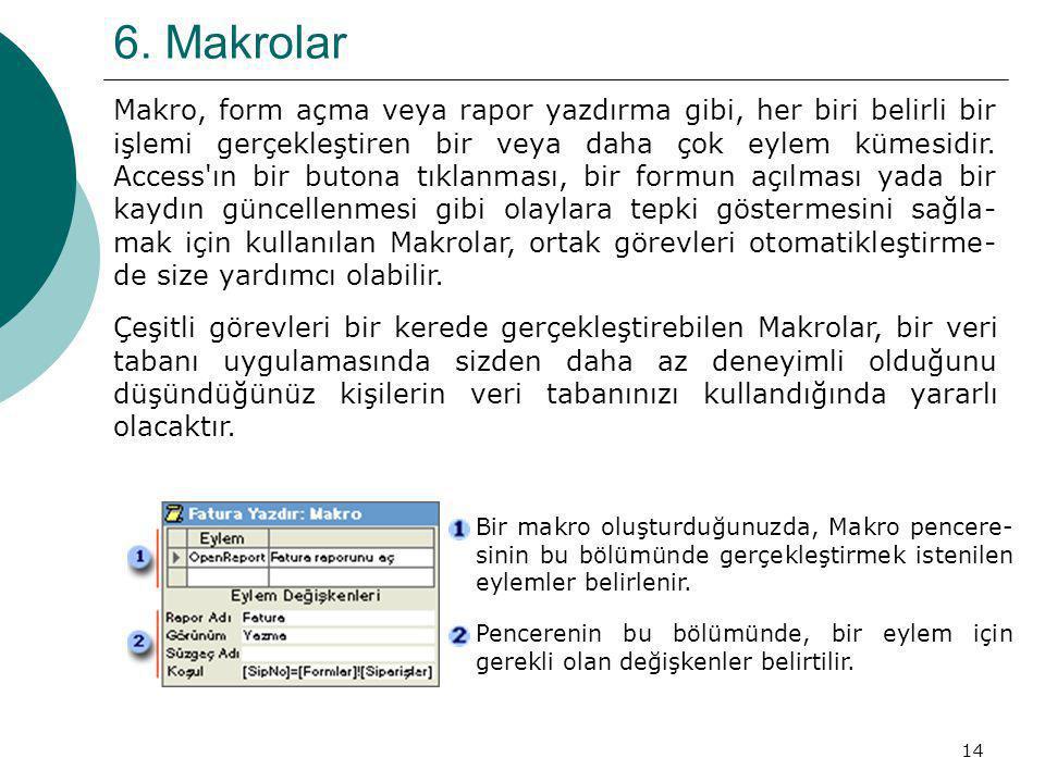 6. Makrolar