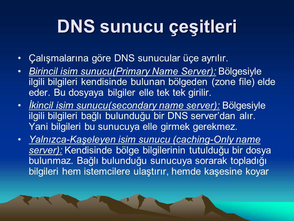 DNS sunucu çeşitleri Çalışmalarına göre DNS sunucular üçe ayrılır.