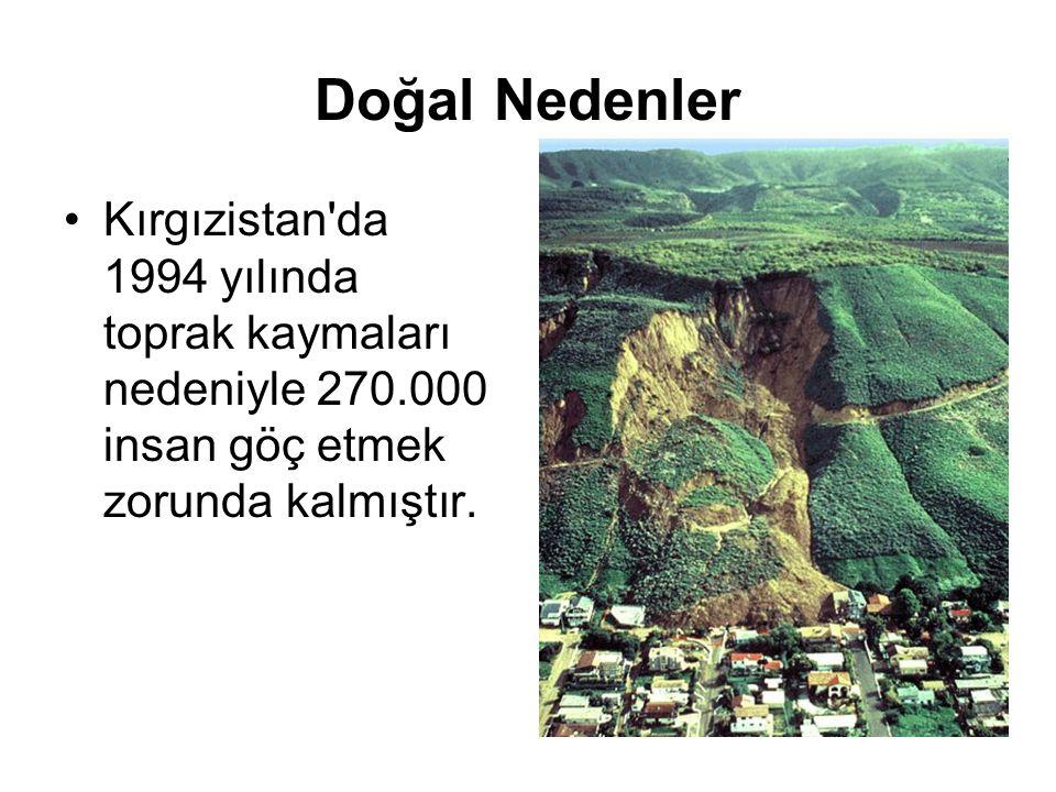 Doğal Nedenler Kırgızistan da 1994 yılında toprak kaymaları nedeniyle 270.000 insan göç etmek zorunda kalmıştır.