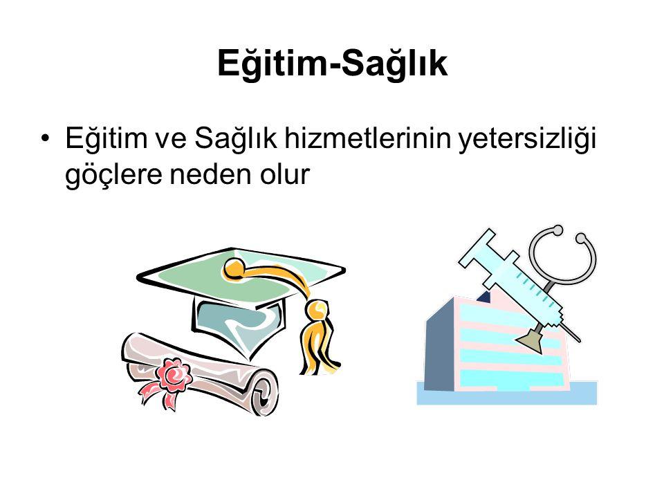 Eğitim-Sağlık Eğitim ve Sağlık hizmetlerinin yetersizliği göçlere neden olur