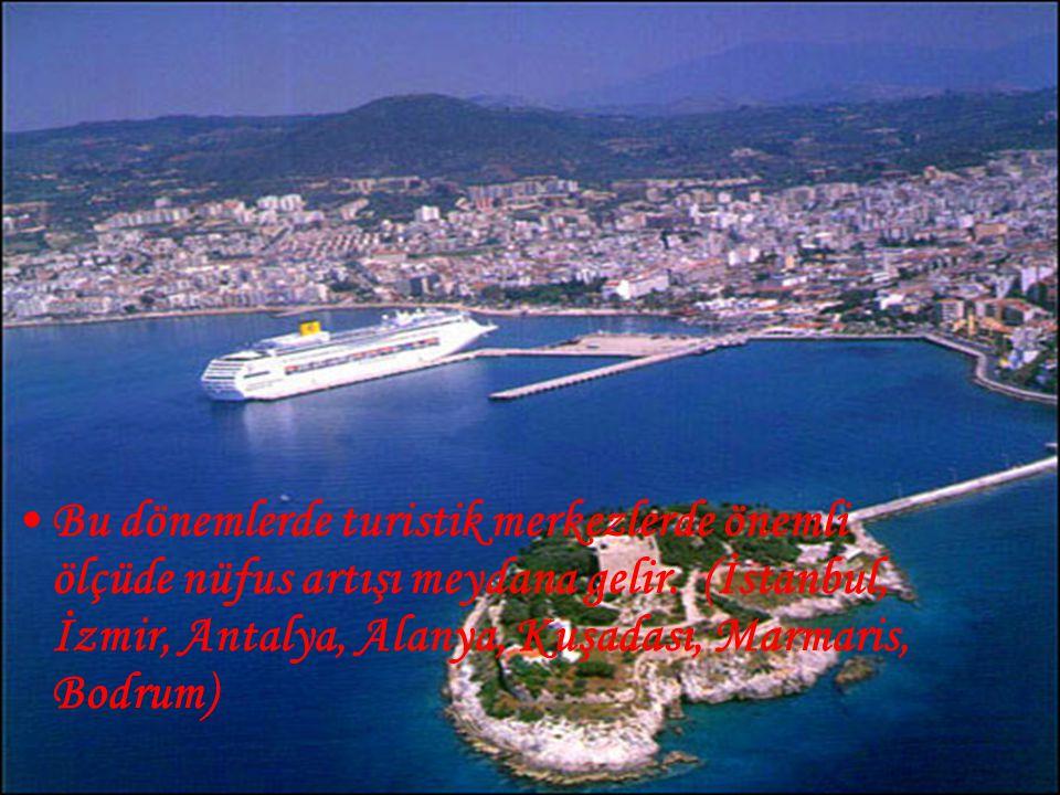 Bu dönemlerde turistik merkezlerde önemli ölçüde nüfus artışı meydana gelir.