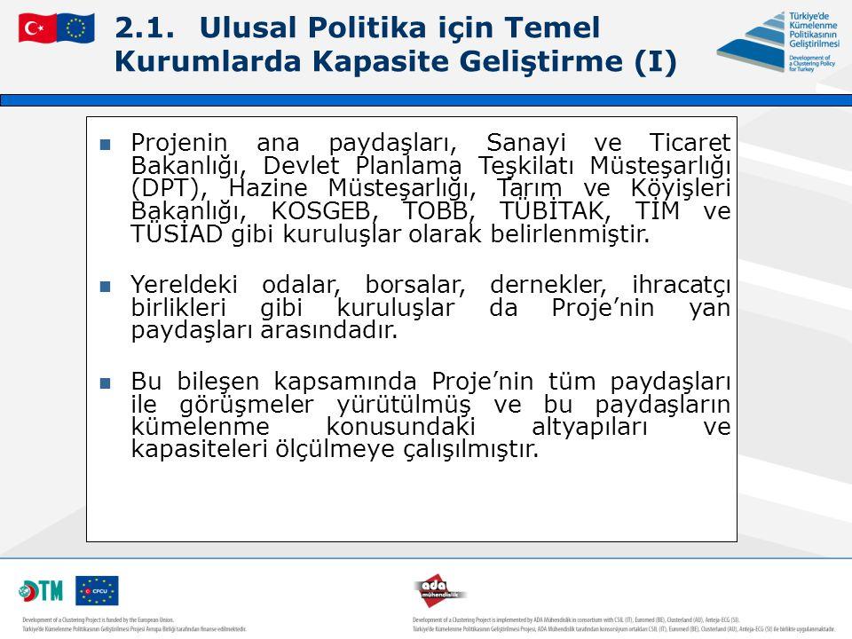 2.1. Ulusal Politika için Temel Kurumlarda Kapasite Geliştirme (I)