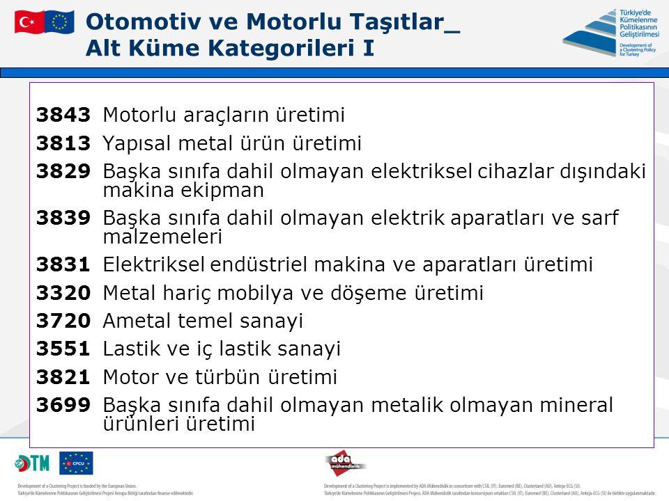 Otomotiv ve Motorlu Taşıtlar_ Alt Küme Kategorileri I