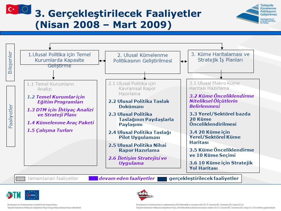 3. Gerçekleştirilecek Faaliyetler (Nisan 2008 – Mart 2009)