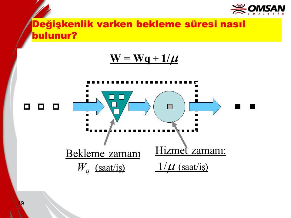 W = Wq + 1/m Hizmet zamanı: Bekleme zamanı 1/m (saat/iş) Wq