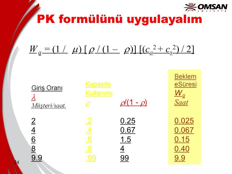 PK formülünü uygulayalım