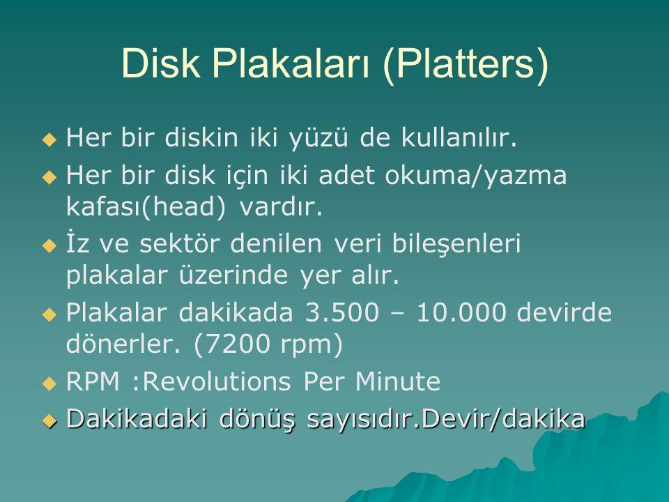 Disk Plakaları (Platters)