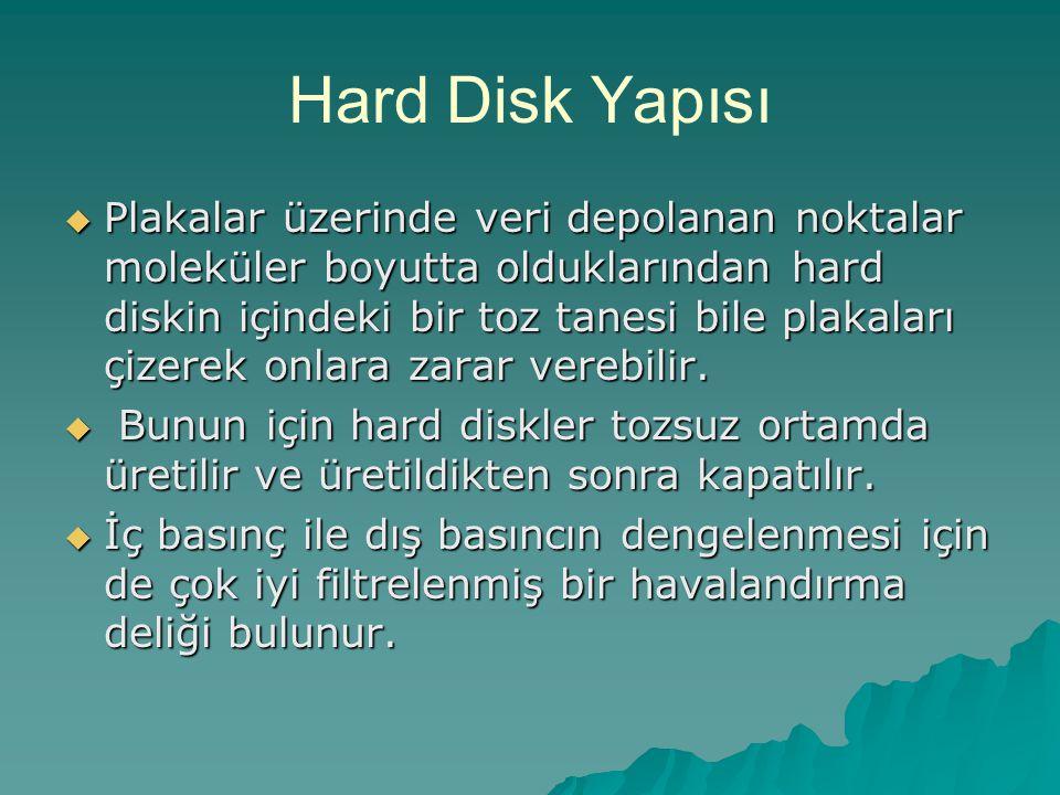 Hard Disk Yapısı