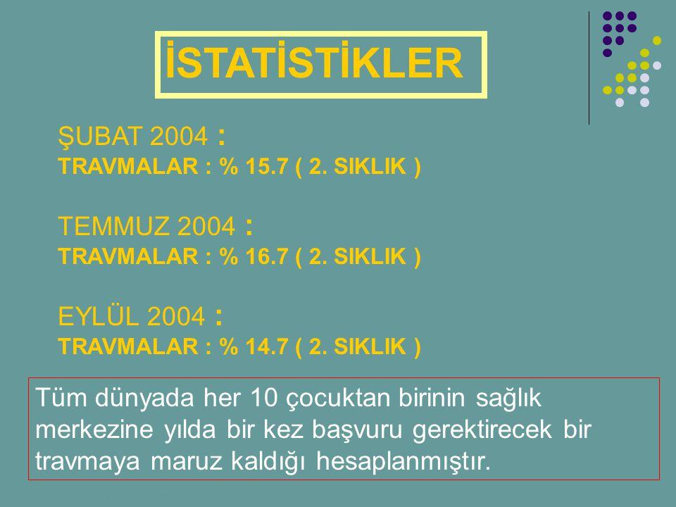 İstatistik, şubat, temmuz, eyl 2004, dünyada her 10 çocuktan biri