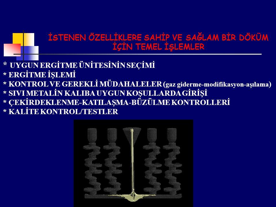 İSTENEN ÖZELLİKLERE SAHİP VE SAĞLAM BİR DÖKÜM İÇİN TEMEL İŞLEMLER