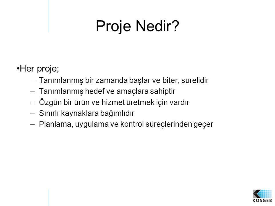 Proje Nedir Her proje; Tanımlanmış bir zamanda başlar ve biter, sürelidir. Tanımlanmış hedef ve amaçlara sahiptir.