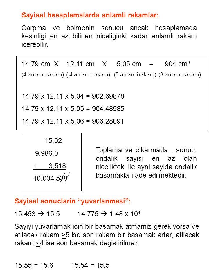 Sayisal hesaplamalarda anlamli rakamlar: