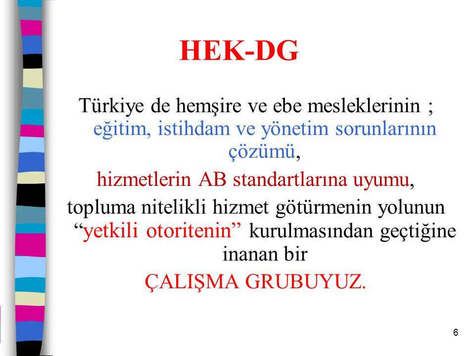 HEK-DG