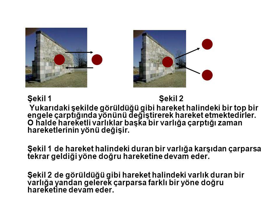 Şekil 1 Şekil 2