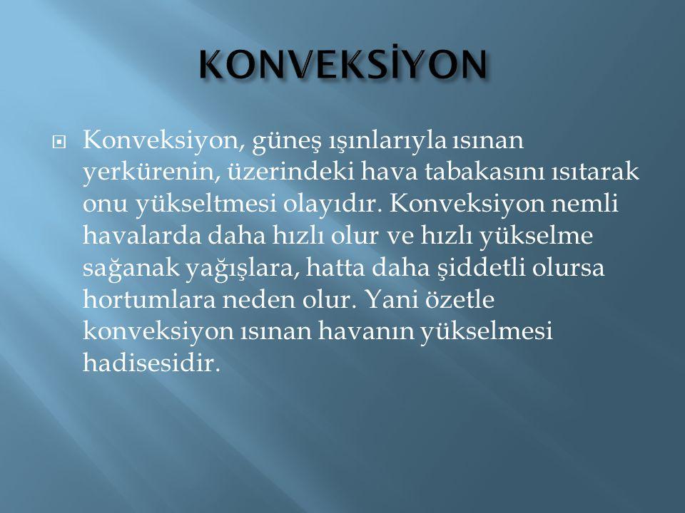 KONVEKSİYON