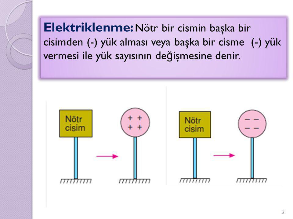 Elektriklenme: Nötr bir cismin başka bir cisimden (-) yük alması veya başka bir cisme (-) yük vermesi ile yük sayısının değişmesine denir.