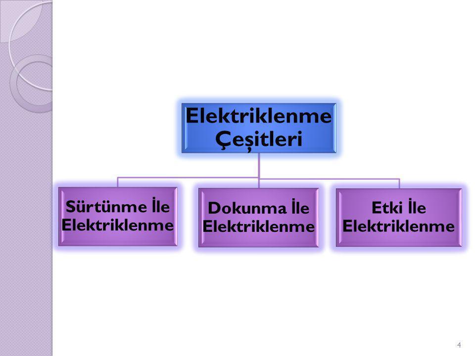 Elektriklenme Çeşitleri