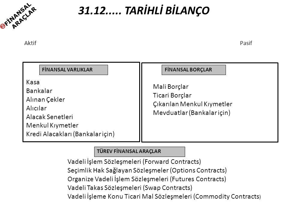 31.12..... TARİHLİ BİLANÇO FİNANSAL Kasa Bankalar Alınan Çekler