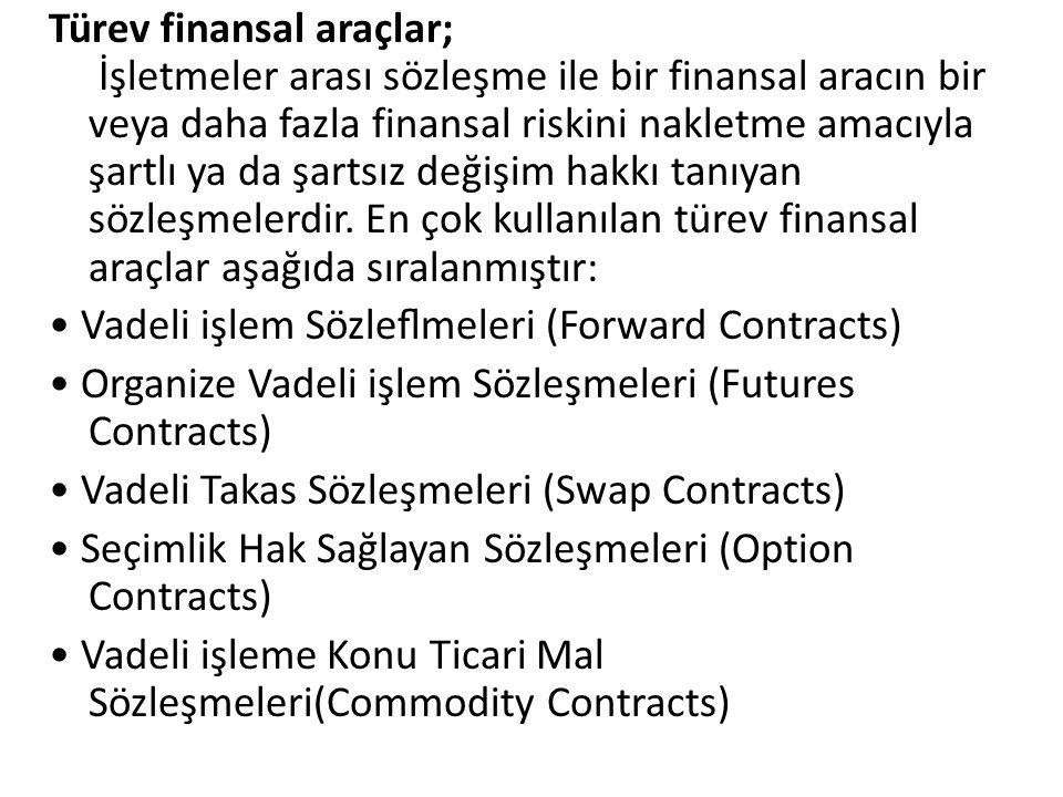 Türev finansal araçlar; İşletmeler arası sözleşme ile bir finansal aracın bir veya daha fazla finansal riskini nakletme amacıyla şartlı ya da şartsız değişim hakkı tanıyan sözleşmelerdir.