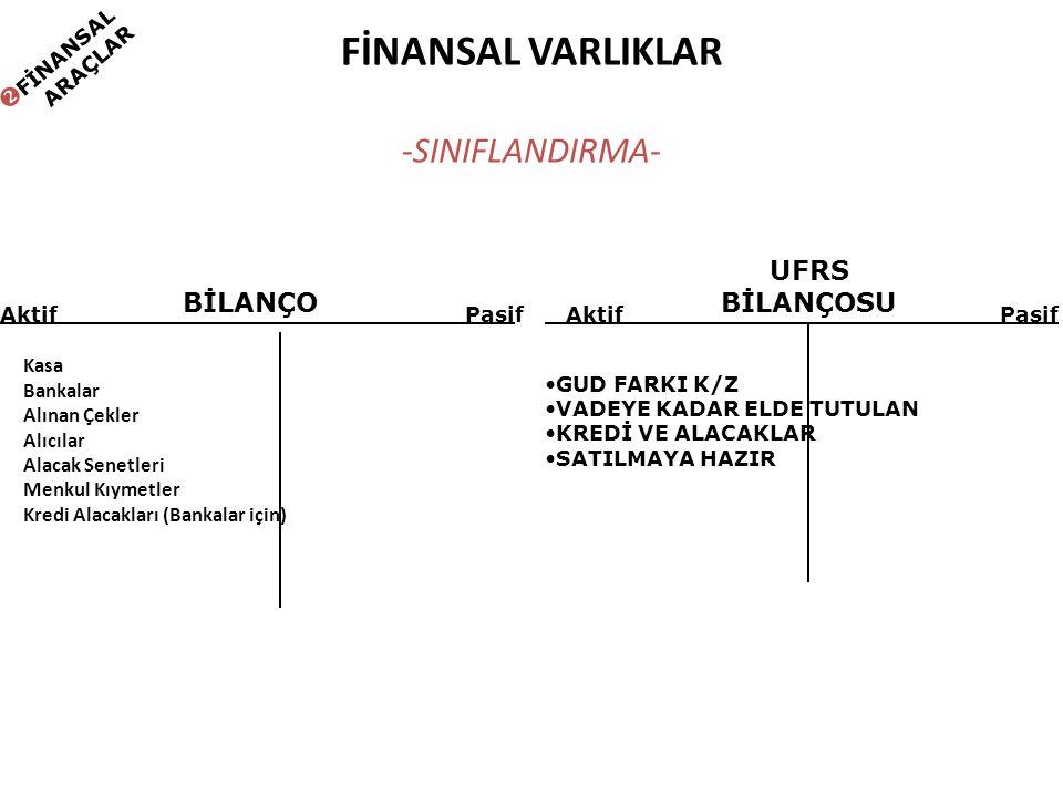 FİNANSAL VARLIKLAR -SINIFLANDIRMA-