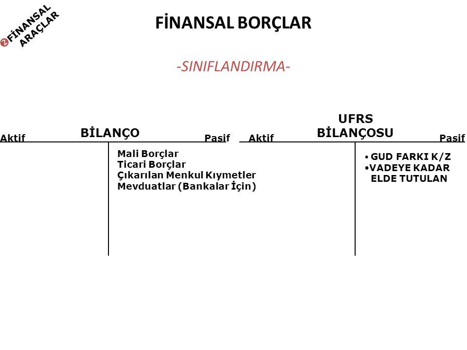 FİNANSAL BORÇLAR -SINIFLANDIRMA-