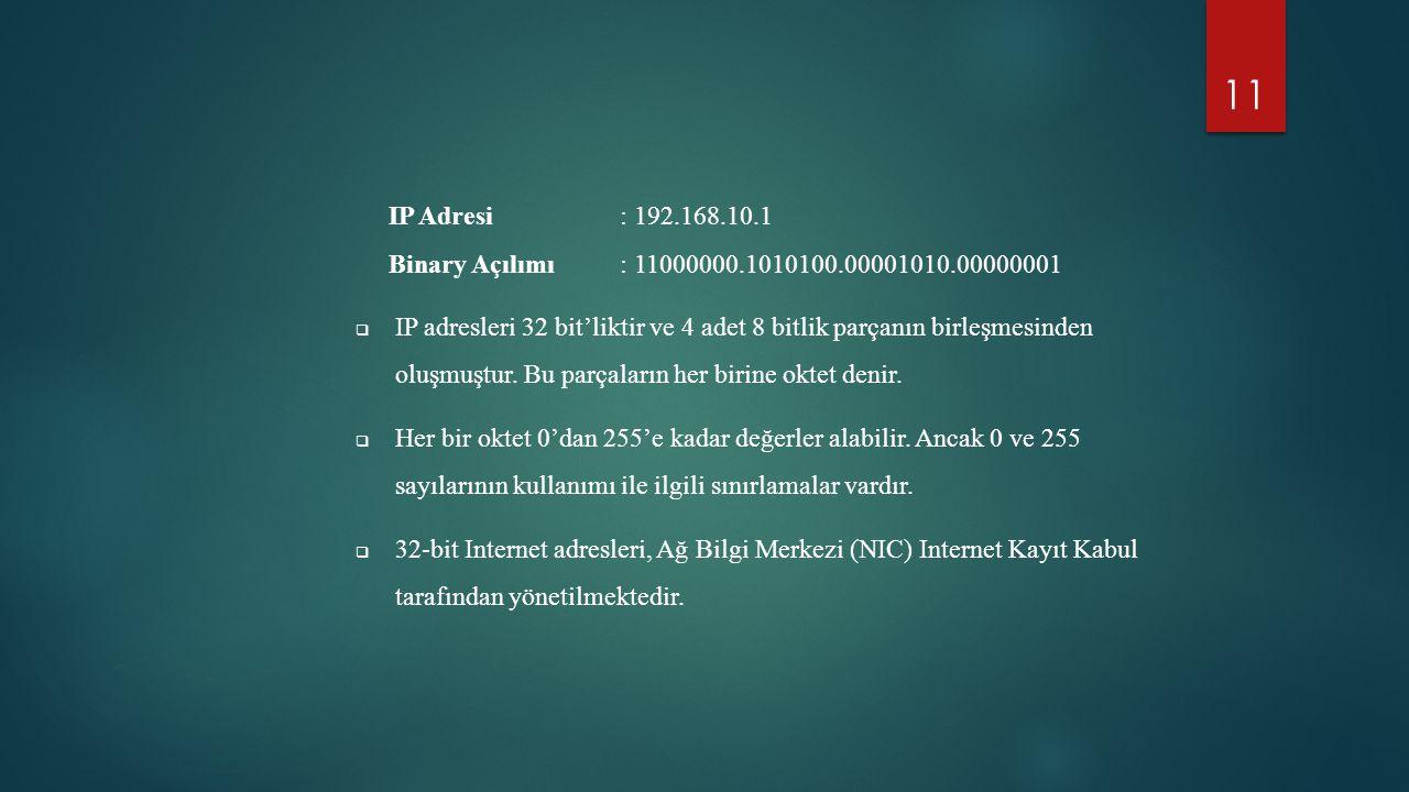 IP Adresi : 192.168.10.1 Binary Açılımı : 11000000.1010100.00001010.00000001.
