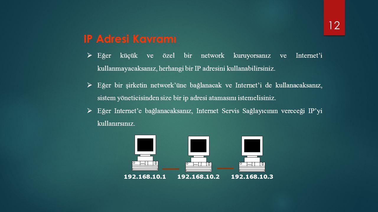IP Adresi Kavramı Eğer küçük ve özel bir network kuruyorsanız ve Internet'i kullanmayacaksanız, herhangi bir IP adresini kullanabilirsiniz.