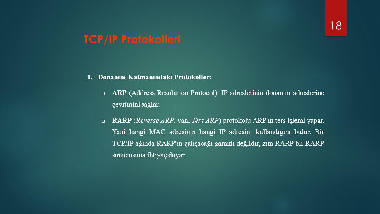 TCP/IP Protokolleri Donanım Katmanındaki Protokoller: