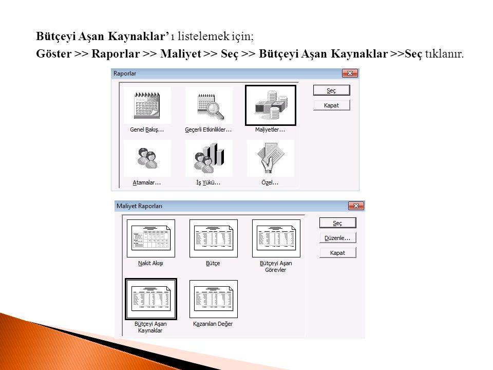 Bütçeyi Aşan Kaynaklar' ı listelemek için; Göster >> Raporlar >> Maliyet >> Seç >> Bütçeyi Aşan Kaynaklar >>Seç tıklanır.