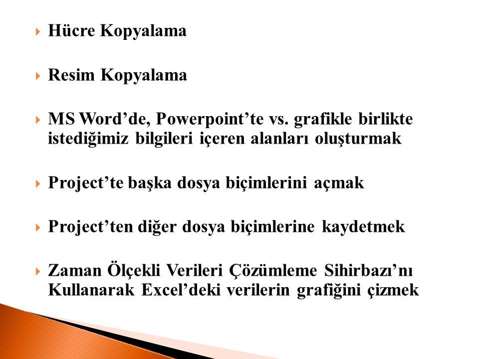 Hücre Kopyalama Resim Kopyalama. MS Word'de, Powerpoint'te vs. grafikle birlikte istediğimiz bilgileri içeren alanları oluşturmak.