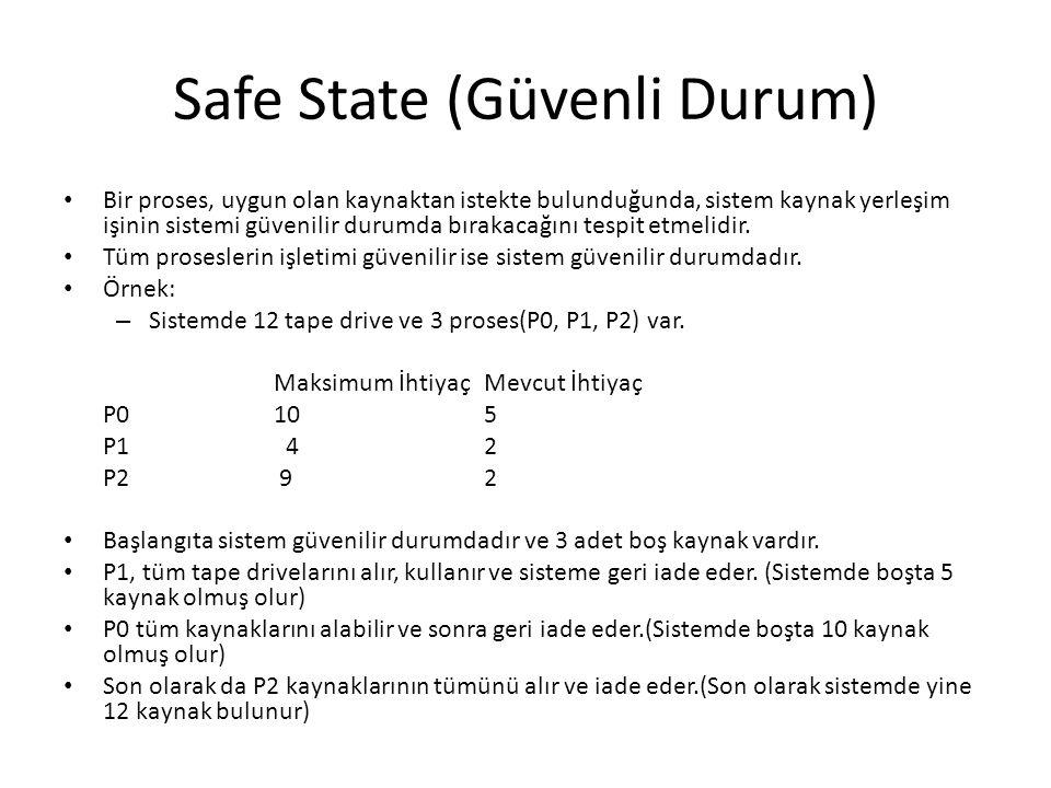 Safe State (Güvenli Durum)