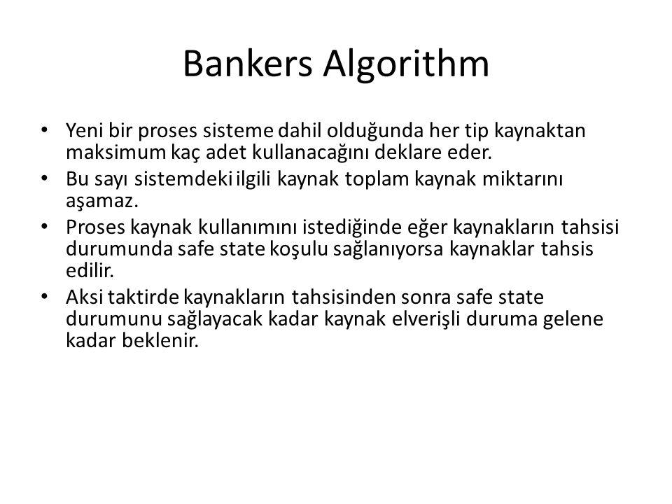 Bankers Algorithm Yeni bir proses sisteme dahil olduğunda her tip kaynaktan maksimum kaç adet kullanacağını deklare eder.