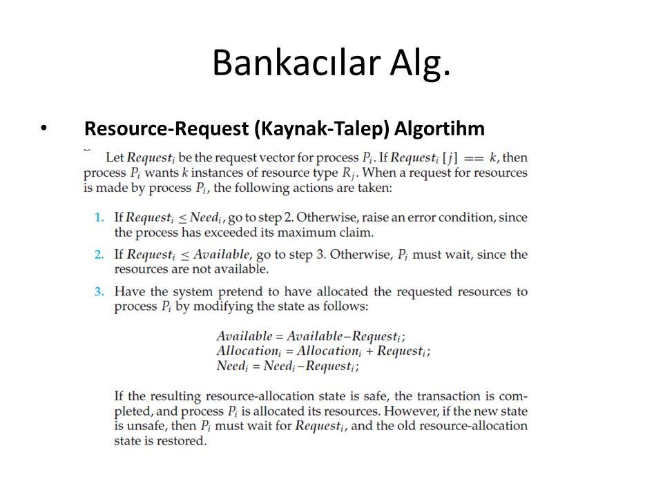 Bankacılar Alg. Resource-Request (Kaynak-Talep) Algortihm