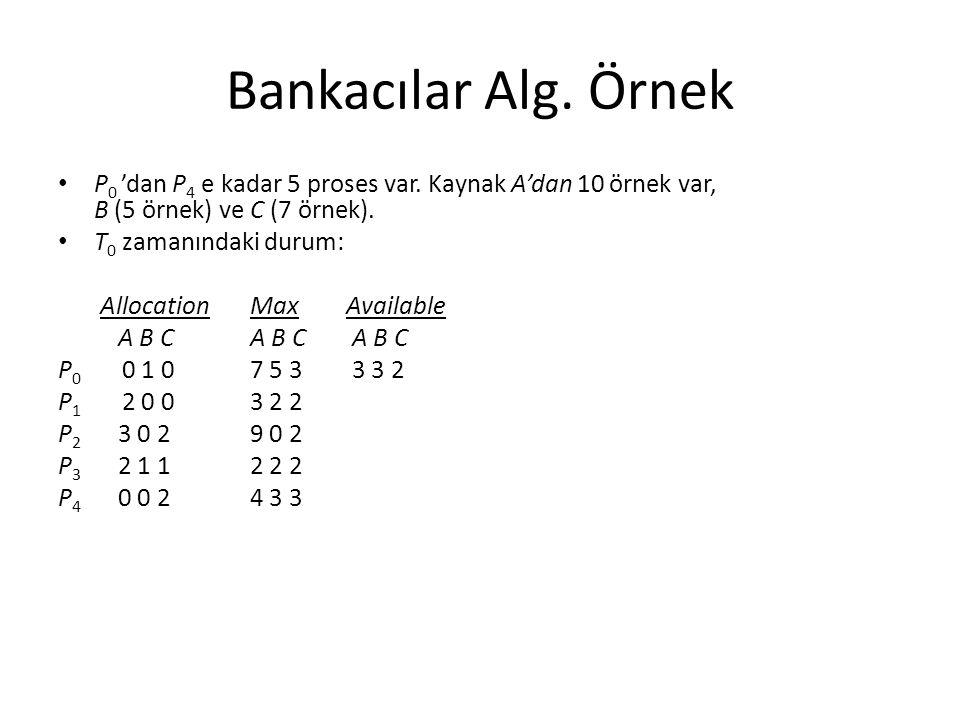 Bankacılar Alg. Örnek P0 'dan P4 e kadar 5 proses var. Kaynak A'dan 10 örnek var, B (5 örnek) ve C (7 örnek).