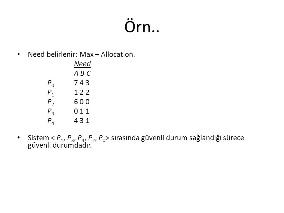 Örn.. Need belirlenir: Max – Allocation. Need A B C P0 7 4 3 P1 1 2 2