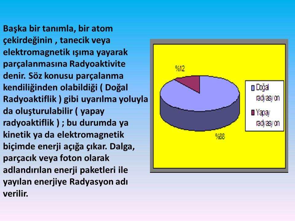 Başka bir tanımla, bir atom çekirdeğinin , tanecik veya elektromagnetik ışıma yayarak parçalanmasına Radyoaktivite denir.