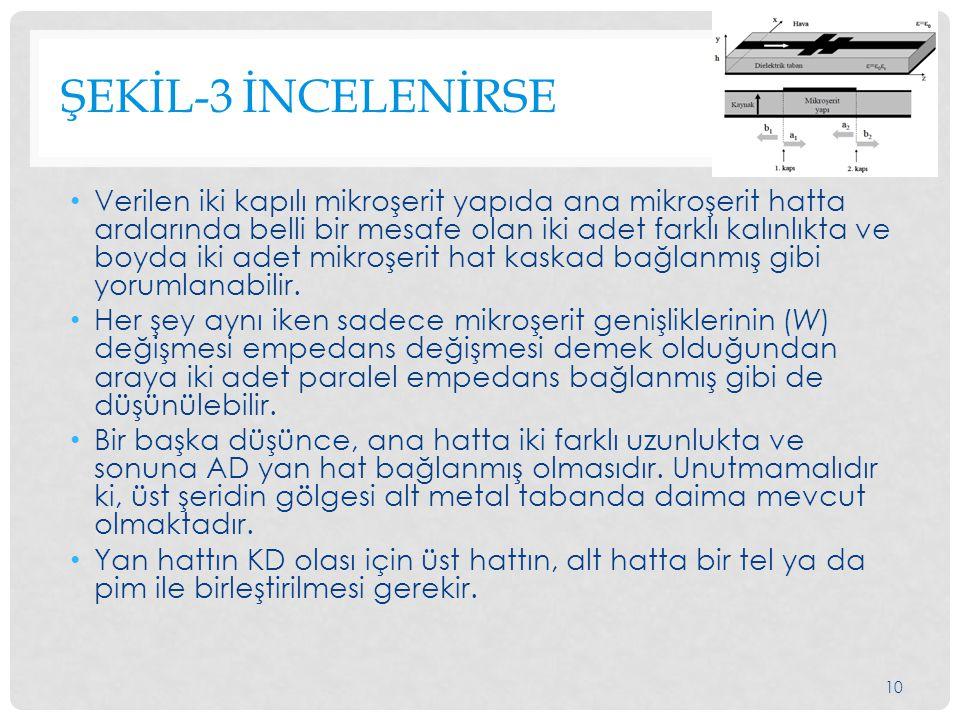 ŞekİL-3 İNCELENİRSE