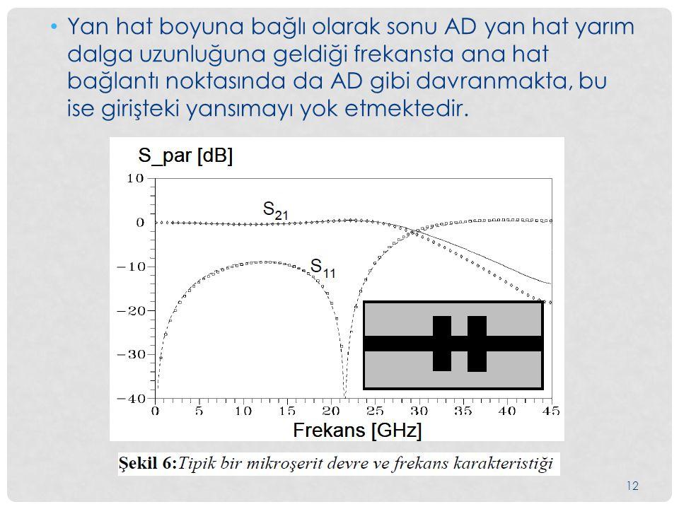 Yan hat boyuna bağlı olarak sonu AD yan hat yarım dalga uzunluğuna geldiği frekansta ana hat bağlantı noktasında da AD gibi davranmakta, bu ise girişteki yansımayı yok etmektedir.