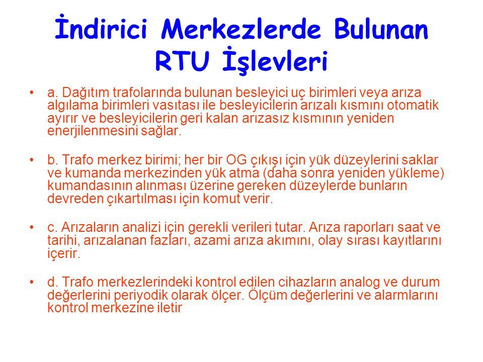 İndirici Merkezlerde Bulunan RTU İşlevleri