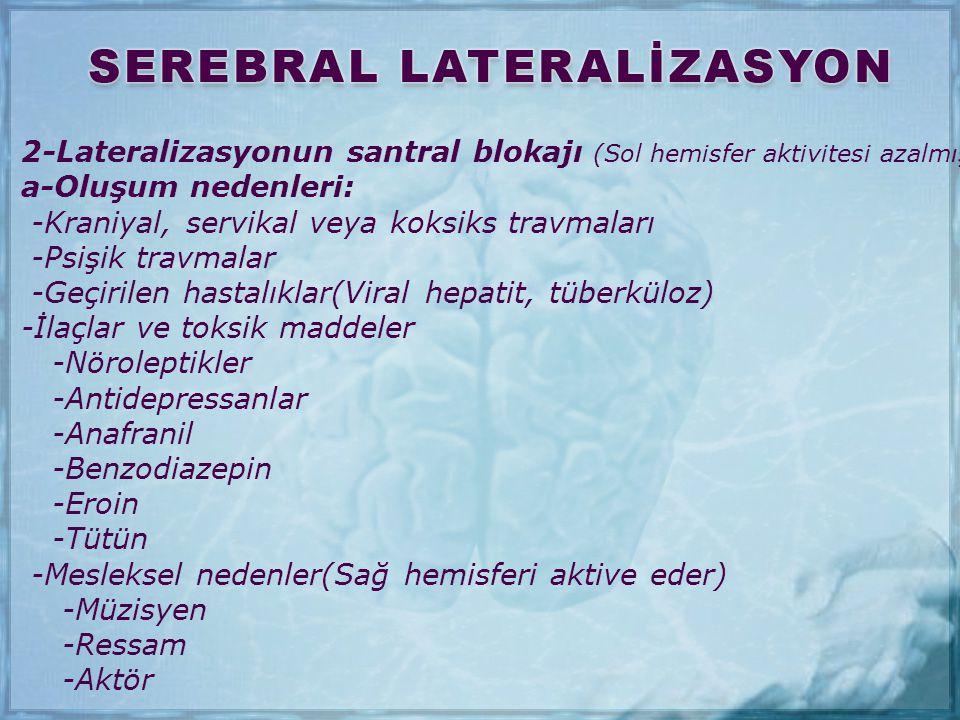 2-Lateralizasyonun santral blokajı (Sol hemisfer aktivitesi azalmış):