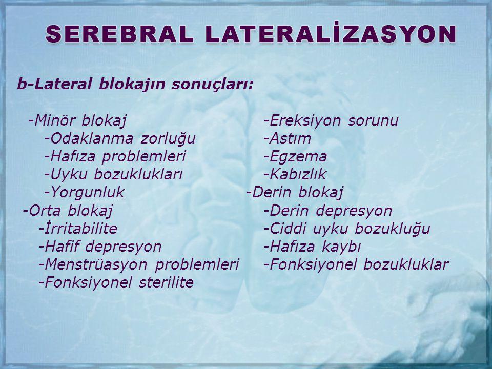 b-Lateral blokajın sonuçları: