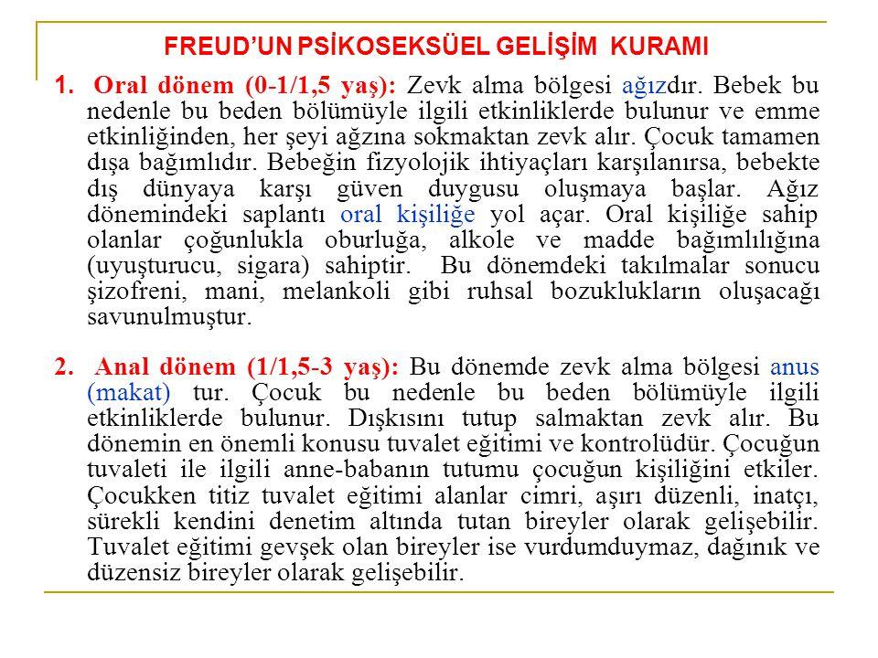FREUD'UN PSİKOSEKSÜEL GELİŞİM KURAMI